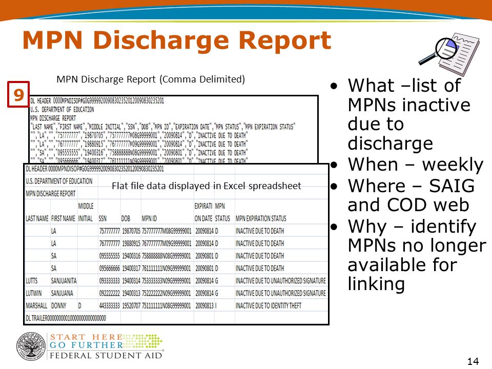 MPN Discharge Report What –list of MPNs inactive due to discharge When – weekly Where – SAIG and COD web Why – identify MPNs no longer available for linking MPN Discharge Report (Comma Delimited) Flat file data displayed in Excel spreadsheet 9 14