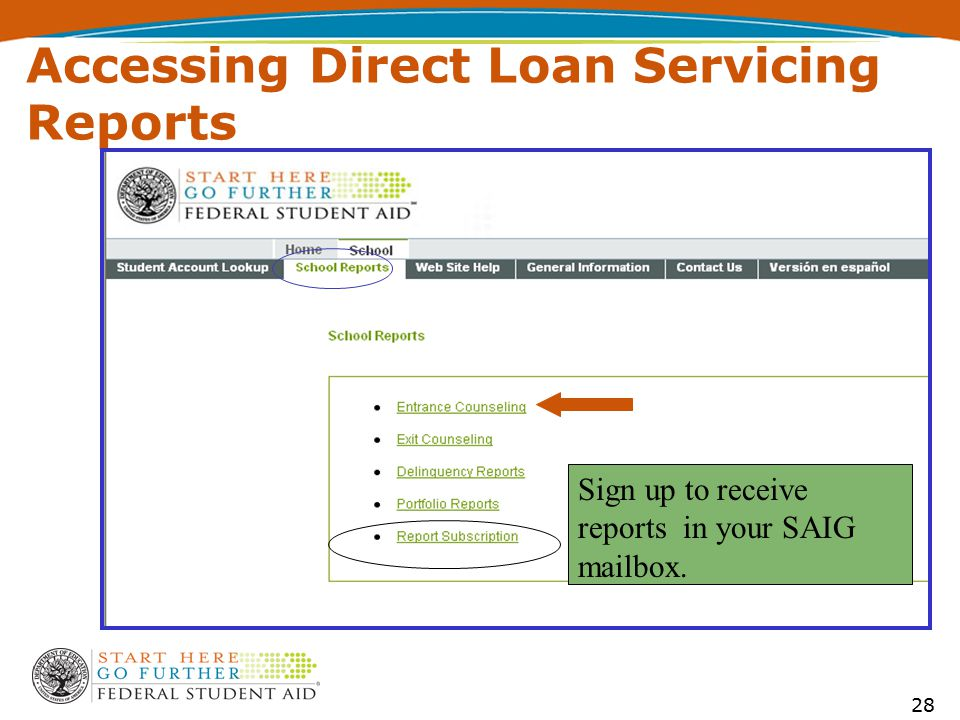 Accessing Direct Loan Servicing Reports Sign up to receive reports in your SAIG mailbox. 28