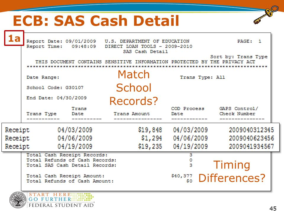 ECB: SAS Cash Detail Timing Differences? Match School Records? 45 1a