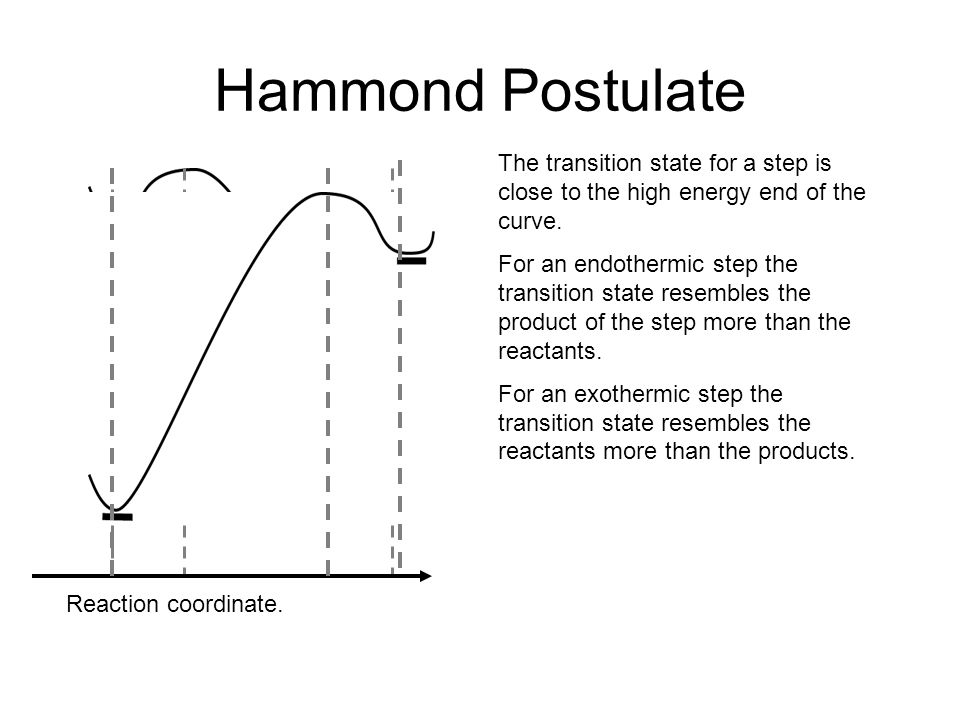 Hammond Postulate The transition state for a step is close to the high energy end of the curve. For an endothermic step the transition state resembles