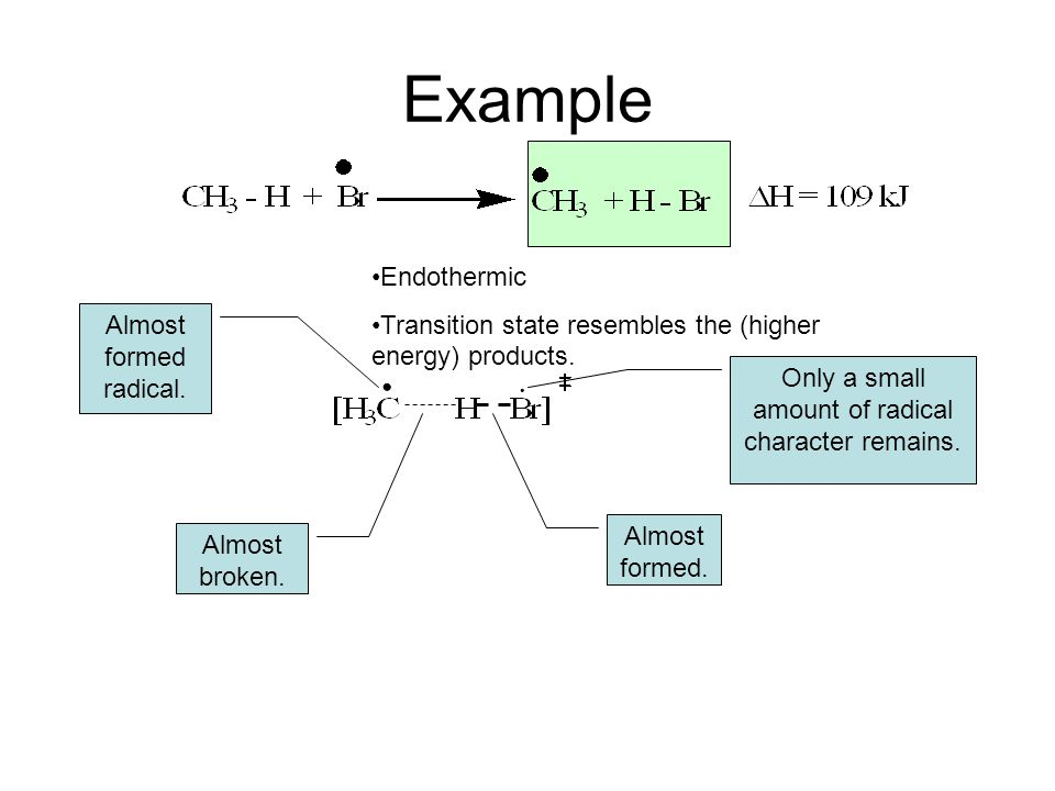 Example Endothermic Transition state resembles the (higher energy) products.
