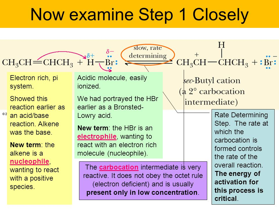 Now examine Step 1 Closely Rate Determining Step. The rate at which the carbocation is formed controls the rate of the overall reaction. The energy of