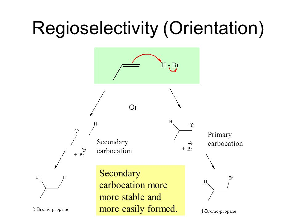 Regioselectivity (Orientation) Secondary carbocation Primary carbocation Secondary carbocation more more stable and more easily formed. Or