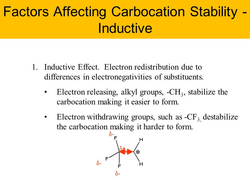 Factors Affecting Carbocation Stability - Inductive 1.Inductive Effect. Electron redistribution due to differences in electronegativities of substitue