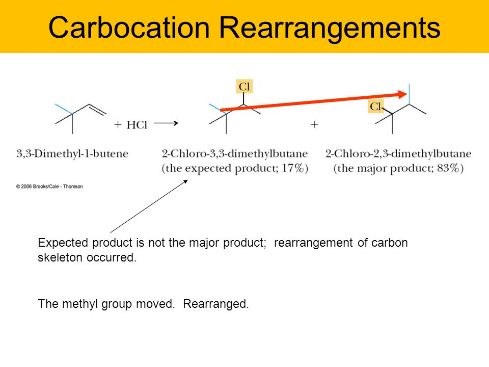 Carbocation Rearrangements Expected product is not the major product; rearrangement of carbon skeleton occurred.