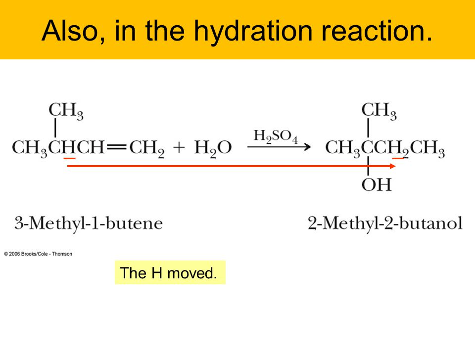 Also, in the hydration reaction. The H moved.