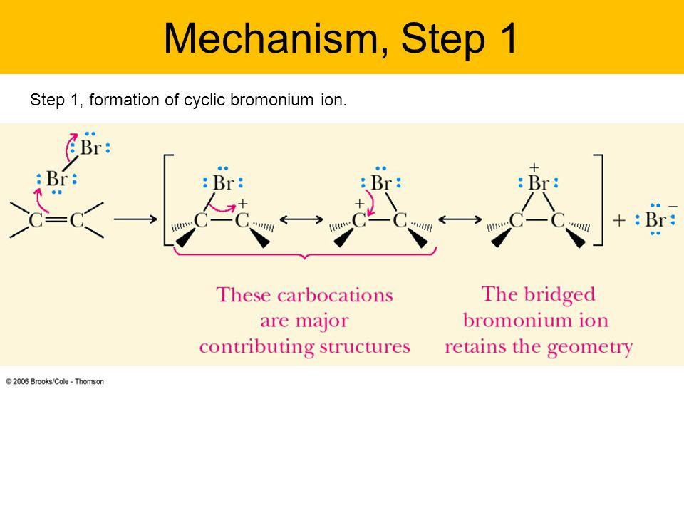 Mechanism, Step 1 Step 1, formation of cyclic bromonium ion.