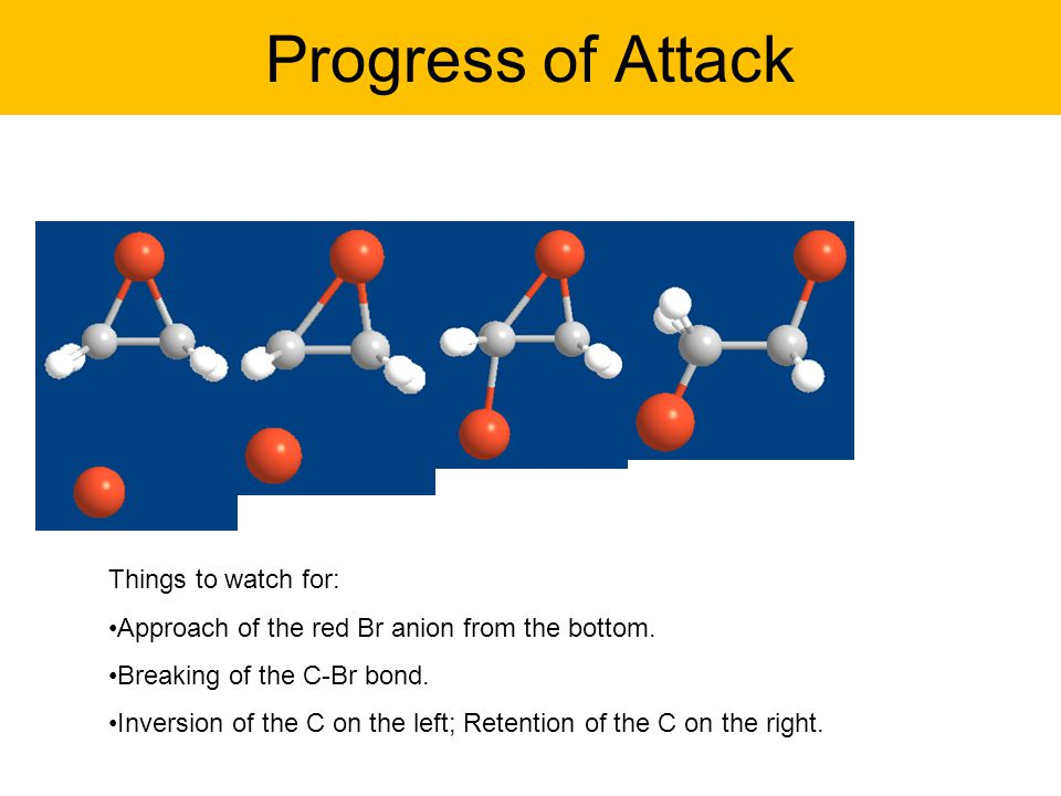 Progress of Attack Things to watch for: Approach of the red Br anion from the bottom. Breaking of the C-Br bond. Inversion of the C on the left; Reten