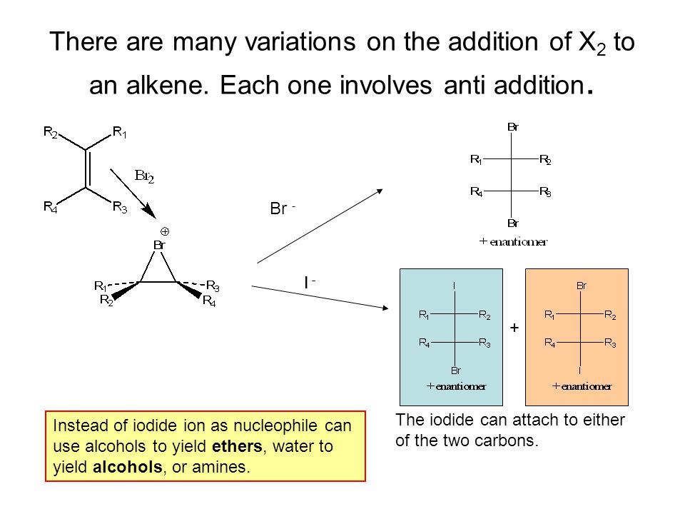There are many variations on the addition of X 2 to an alkene. Each one involves anti addition. Br - I - + The iodide can attach to either of the two