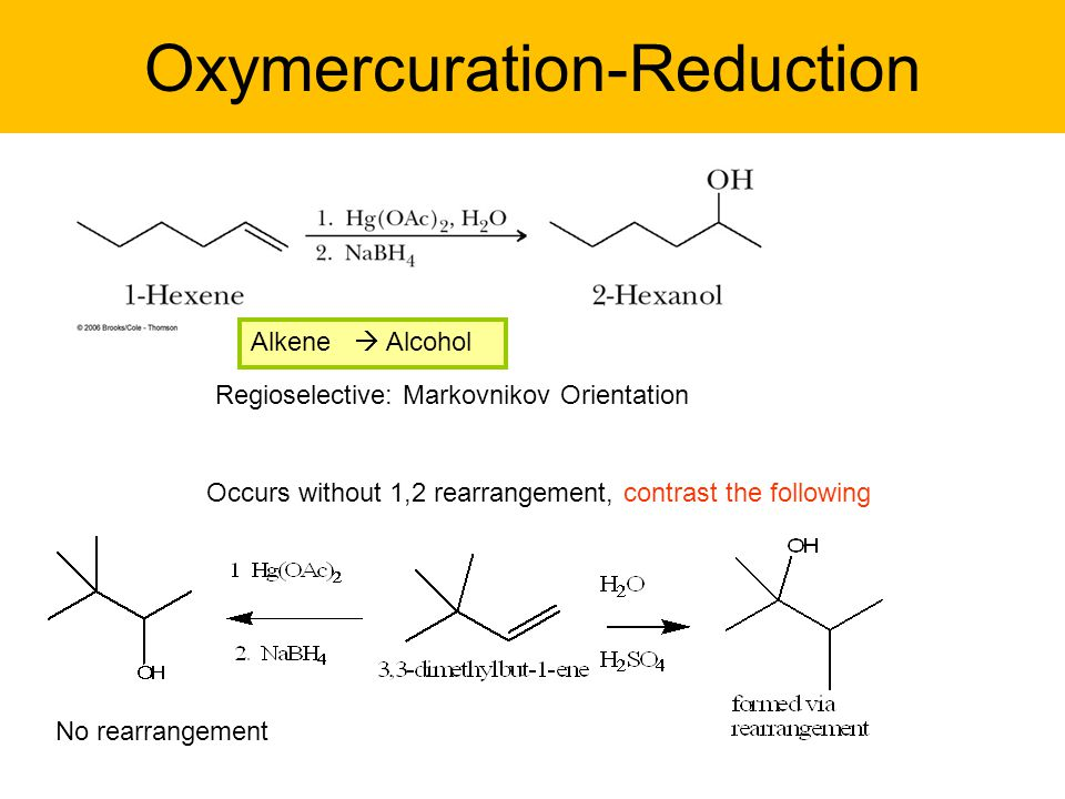 Oxymercuration-Reduction Regioselective: Markovnikov Orientation Occurs without 1,2 rearrangement, contrast the following No rearrangement Alkene  Alcohol