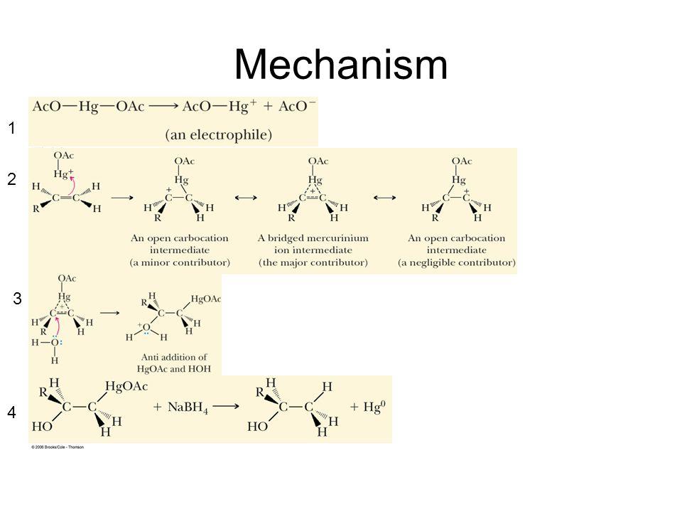 Mechanism 1 2 3 4