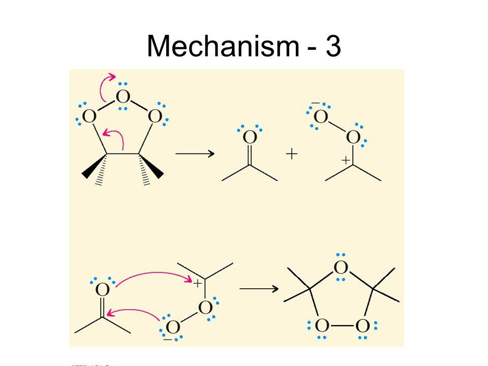 Mechanism - 3
