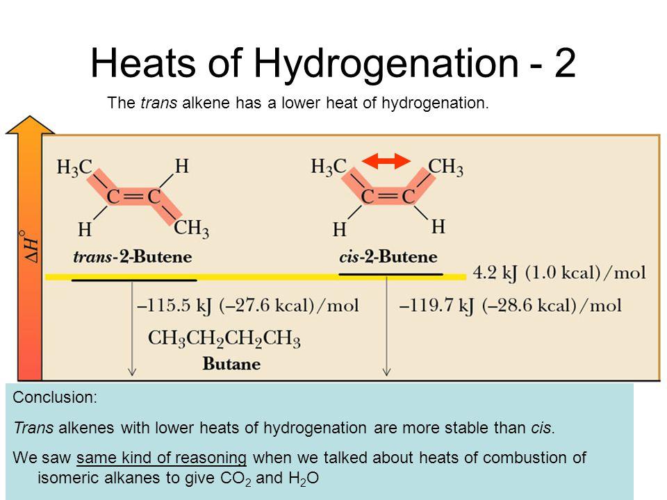 Heats of Hydrogenation - 2 The trans alkene has a lower heat of hydrogenation. Conclusion: Trans alkenes with lower heats of hydrogenation are more st