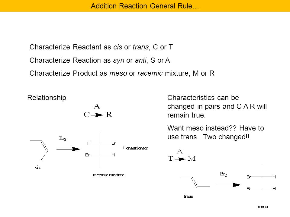 Addition Reaction General Rule… Characterize Reactant as cis or trans, C or T Characterize Reaction as syn or anti, S or A Characterize Product as meso or racemic mixture, M or R RelationshipCharacteristics can be changed in pairs and C A R will remain true.