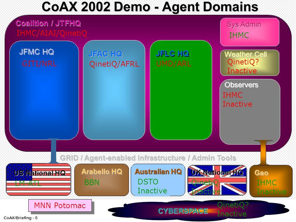 CoAX/Briefing - 5 CoAX GRID / Agent-enabled Infrastructure / Admin Tools CoAX 2002 Demo - Agent Domains Coalition / JTFHQ Observers Sys Admin Weather Cell IHMC/AIAI/QinetiQ IHMC JFMC HQ GITI/NRL JFAC HQ QinetiQ/AFRL QinetiQ.