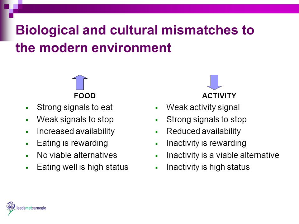 Biological and cultural mismatches to the modern environment FOOD  Strong signals to eat  Weak signals to stop  Increased availability  Eating is rewarding  No viable alternatives  Eating well is high status ACTIVITY  Weak activity signal  Strong signals to stop  Reduced availability  Inactivity is rewarding  Inactivity is a viable alternative  Inactivity is high status