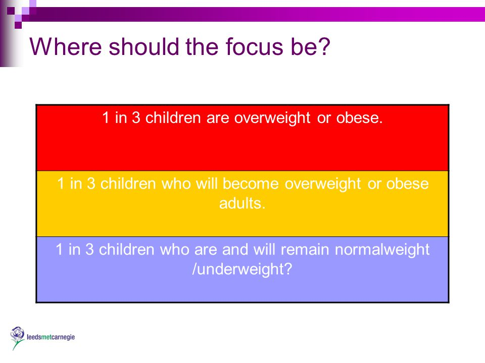 Where should the focus be? 1 in 3 children are overweight or obese. 1 in 3 children who will become overweight or obese adults. 1 in 3 children who ar