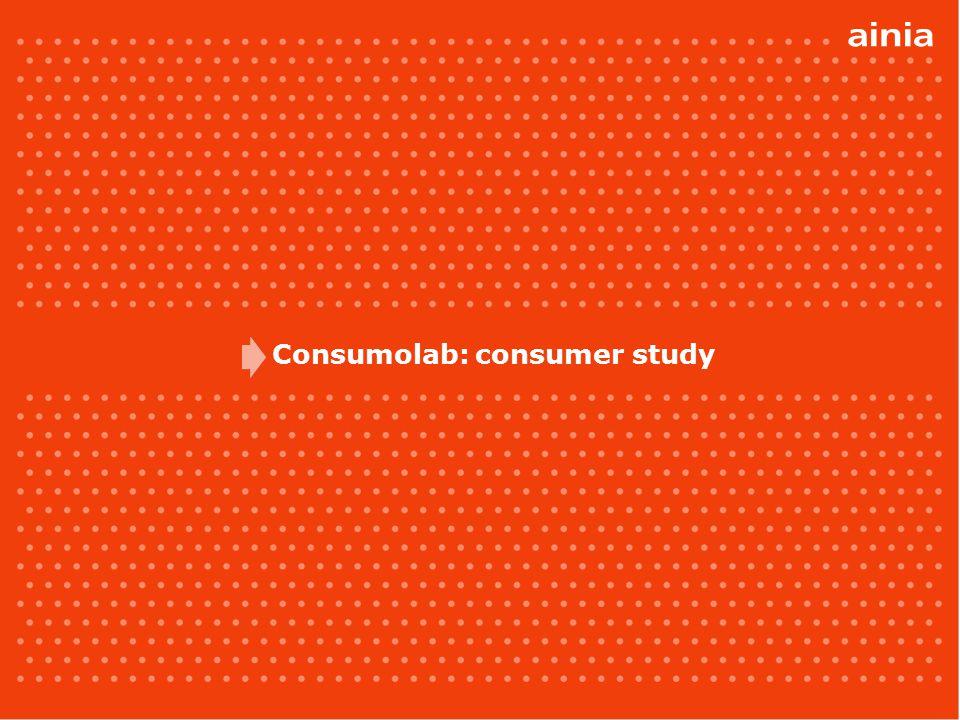 Consumolab: consumer study