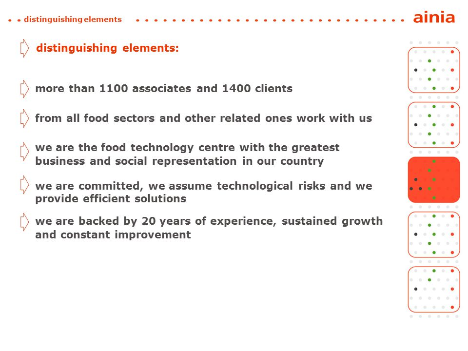 las empresas confían en nosotros more than 1100 associates and 1400 clients from all food sectors and other related ones work with us we are committed