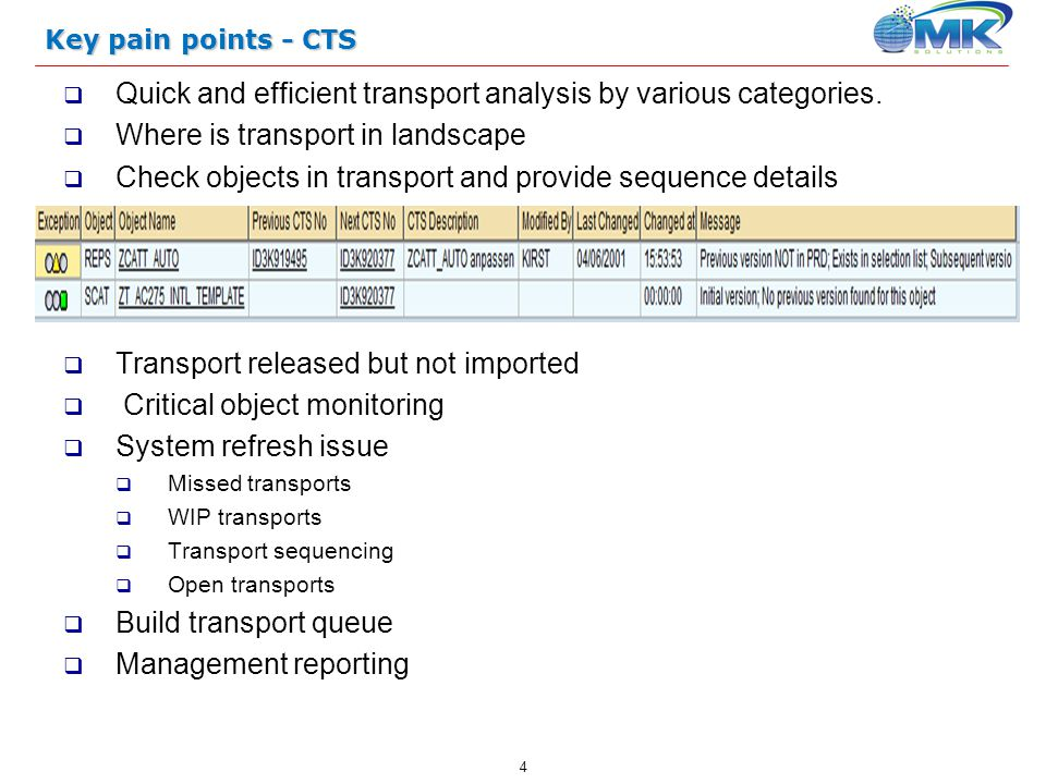 4 Key pain points - CTS  Quick and efficient transport analysis by various categories.