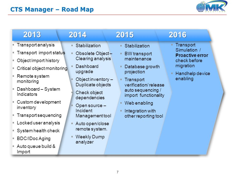 7 CTS Manager – Road Map 20142014201320132015201520162016  Transport Simulation / Proactive error check before migration  Handhelp device enabling  Transport analysis  Transport import status  Object Import history  Critical object monitoring  Remote system monitoring  Dashboard – System Indicators  Custom development inventory  Transport sequencing  Locked user analysis  System health check  BDC/IDoc Aging  Auto queue build & Import  Stabilization  Obsolete Object – Clearing analysis  Dashboard upgrade  Object inventory – Duplicate objects  Check object dependencies  Open source – Incident Management tool  Auto open/close remote system.