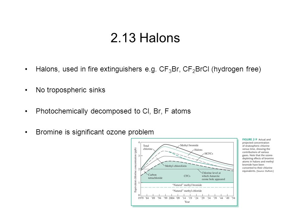 2.13 Halons Halons, used in fire extinguishers e.g.