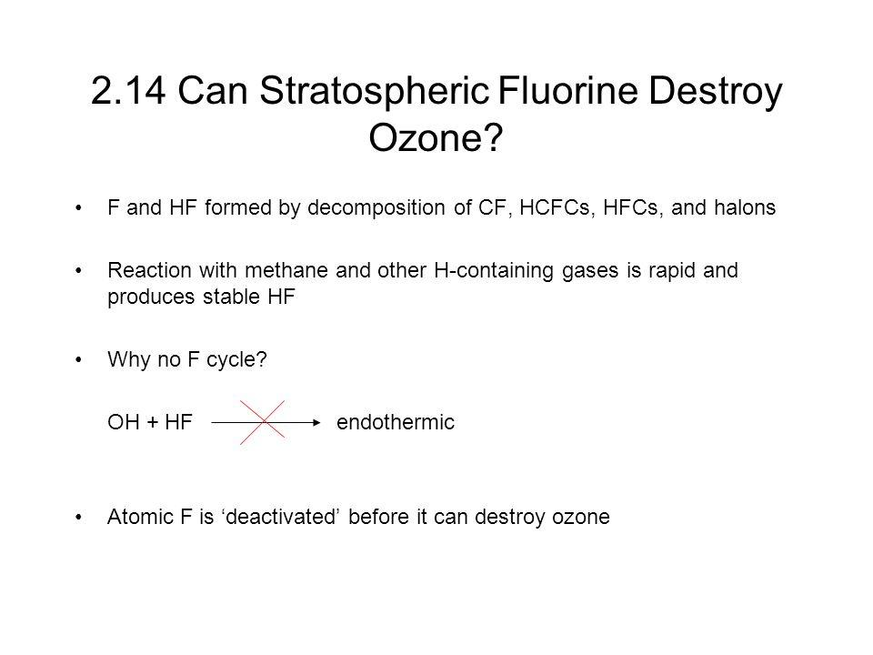 2.14 Can Stratospheric Fluorine Destroy Ozone.