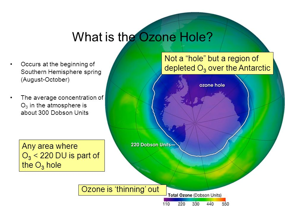 What is the Ozone Hole.