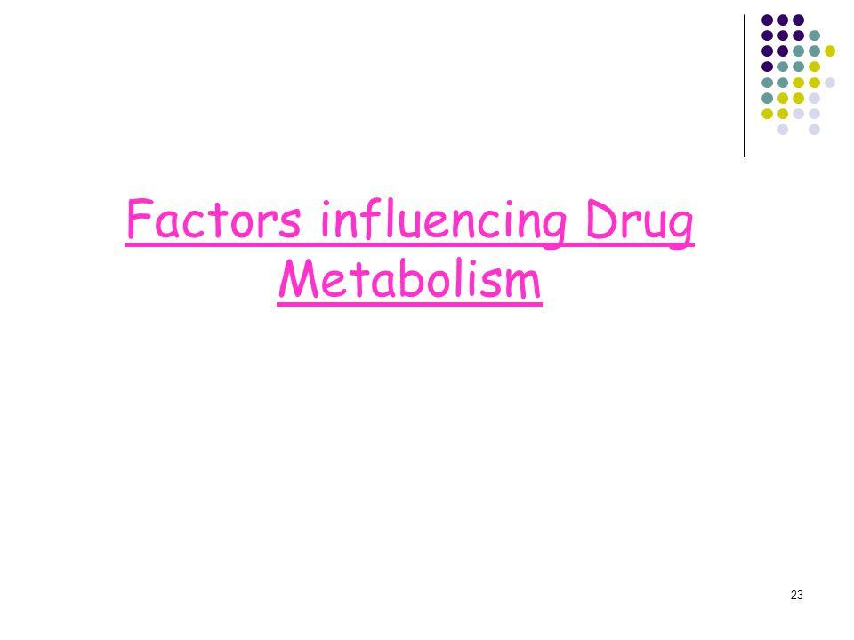 23 Factors influencing Drug Metabolism
