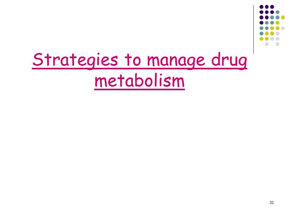 30 Strategies to manage drug metabolism