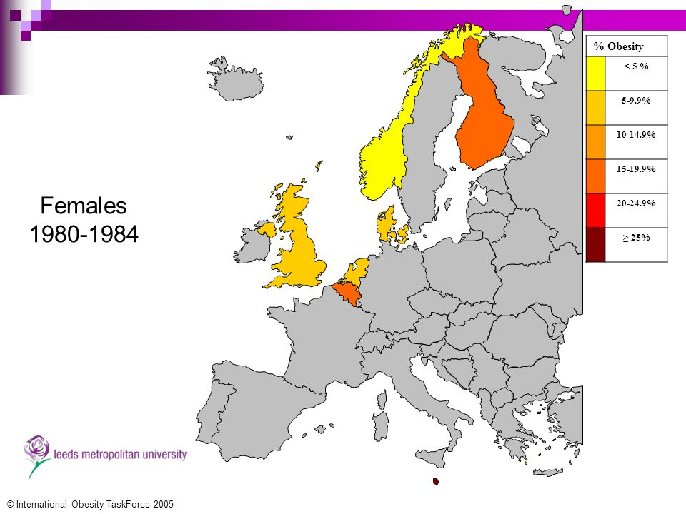 Females 1980-1984 © International Obesity TaskForce 2005 % Obesity < 5 % 5-9.9% 10-14.9% 15-19.9% 20-24.9% ≥ 25%