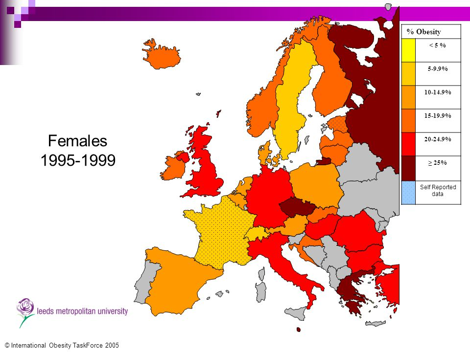Females 1995-1999 © International Obesity TaskForce 2005 % Obesity < 5 % 5-9.9% 10-14.9% 15-19.9% 20-24.9% ≥ 25% Self Reported data