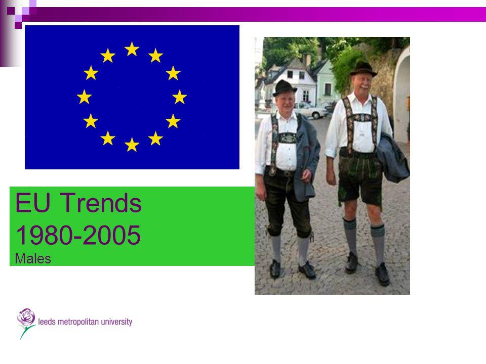 EU Trends 1980-2005 Males