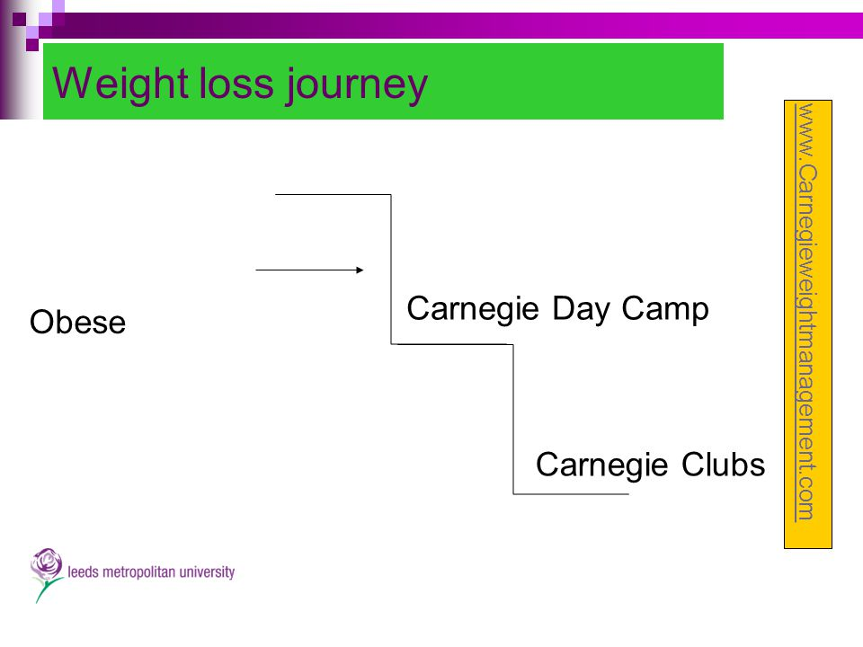 Weight loss journey Carnegie Day Camp Carnegie Clubs www.Carnegieweightmanagement.com Obese
