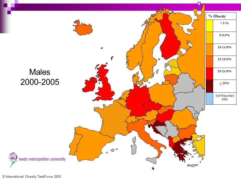 Males 2000-2005 © International Obesity TaskForce 2005 % Obesity < 5 % 5-9.9% 10-14.9% 15-19.9% 20-24.9% ≥ 25% Self Reported data
