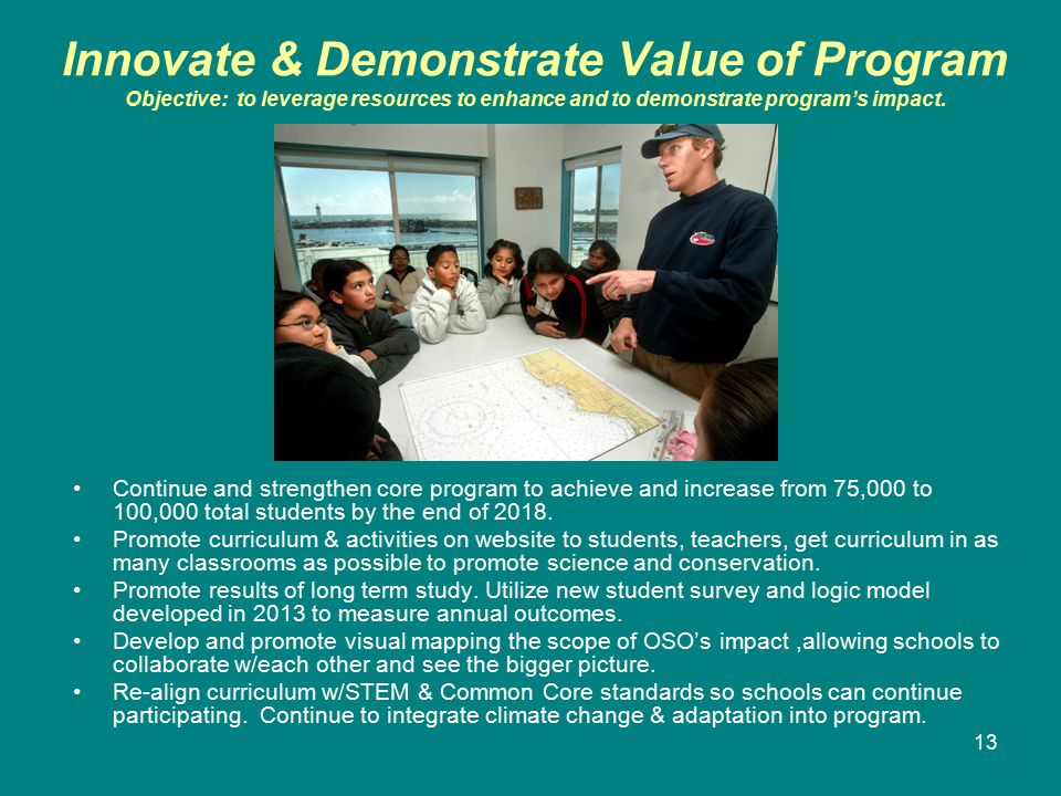 13 Innovate & Demonstrate Value of Program Objective: to leverage resources to enhance and to demonstrate program's impact.