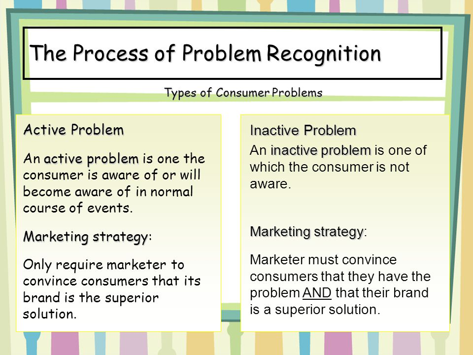 The Process of Problem Recognition Types of Consumer Problems Active Problem active problem An active problem is one the consumer is aware of or will