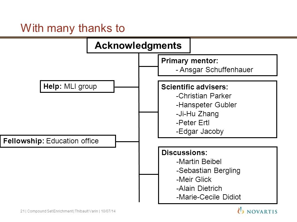 With many thanks to | Compound Set Enrichment | Thibault Varin | 10/07/1421 Acknowledgments Primary mentor: - Ansgar Schuffenhauer Scientific advisers: -Christian Parker -Hanspeter Gubler -Ji-Hu Zhang -Peter Ertl -Edgar Jacoby Help: MLI group Fellowship: Education office Discussions: -Martin Beibel -Sebastian Bergling -Meir Glick -Alain Dietrich -Marie-Cecile Didiot