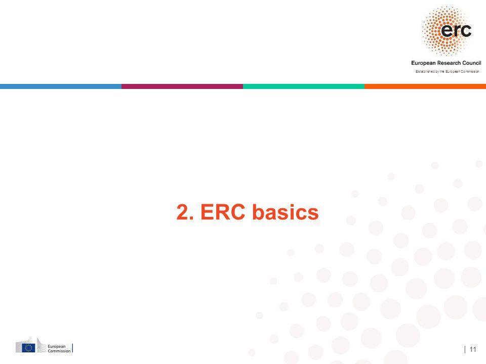 Established by the European Commission │ 11 2. ERC basics