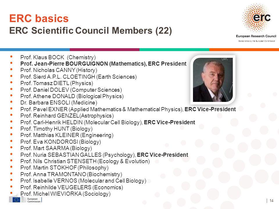 Established by the European Commission │ 14 ERC basics ERC Scientific Council Members (22) Prof. Klaus BOCK (Chemistry) Prof. Jean-Pierre BOURGUIGNON
