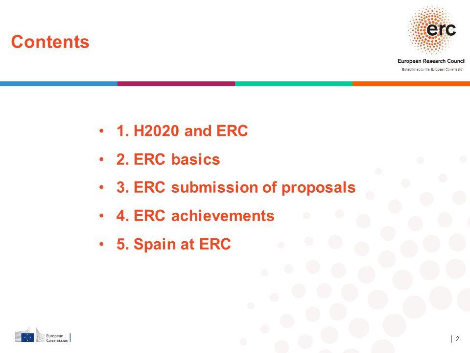 Established by the European Commission Contents 1. H2020 and ERC 2. ERC basics 3. ERC submission of proposals 4. ERC achievements 5. Spain at ERC │ 2