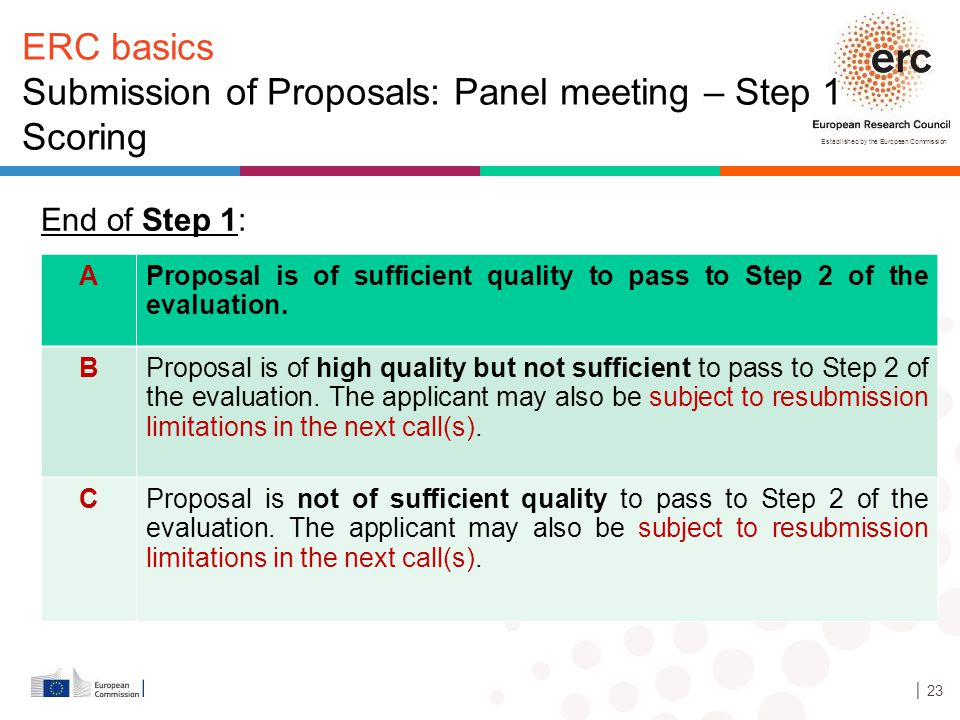 Established by the European Commission ERC basics Submission of Proposals: Panel meeting – Step 1 Scoring End of Step 1: AProposal is of sufficient qu