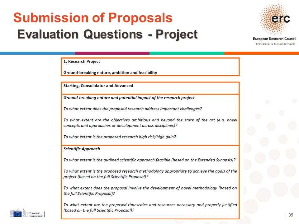 Established by the European Commission │ 35 Evaluation Questions - Project Submission of Proposals Evaluation Questions - Project