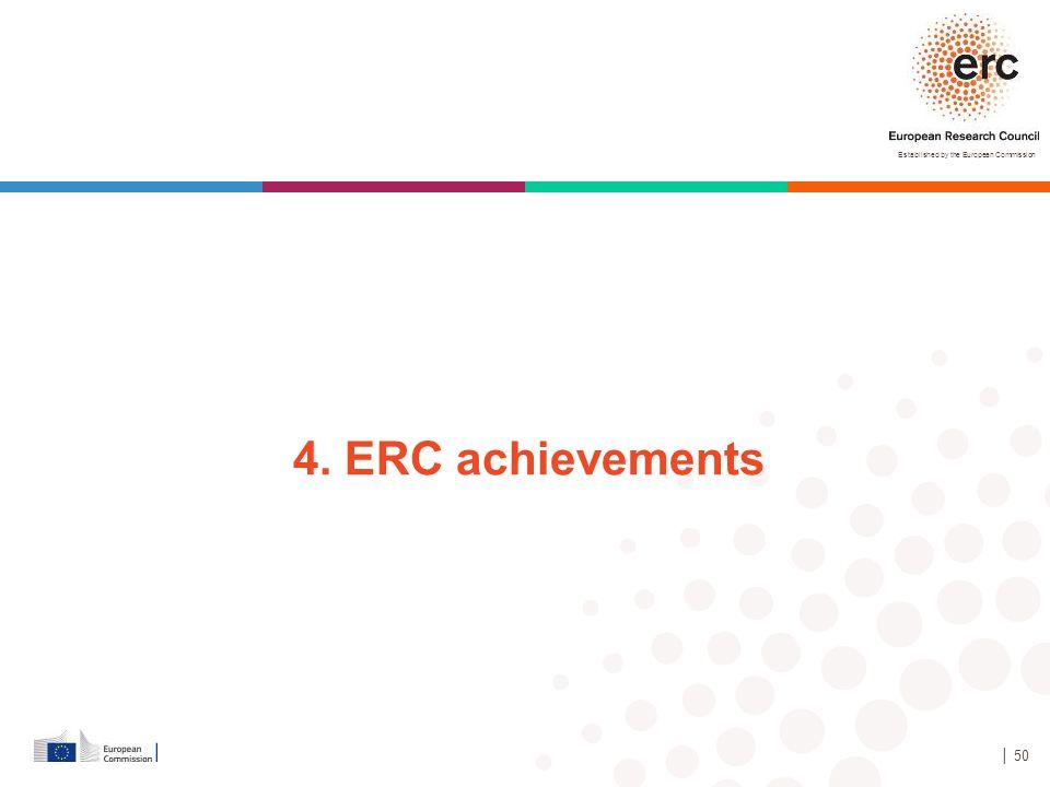 Established by the European Commission │ 50 4. ERC achievements