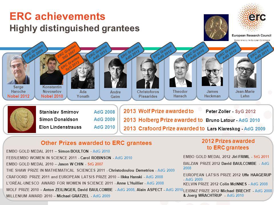 Established by the European Commission Jean-Marie Lehn ERC Grantee AdG 2011 │ 62 Stanislav Smirnov AdG 2008 Simon DonaldsonAdG 2009 Elon Lindenstrauss