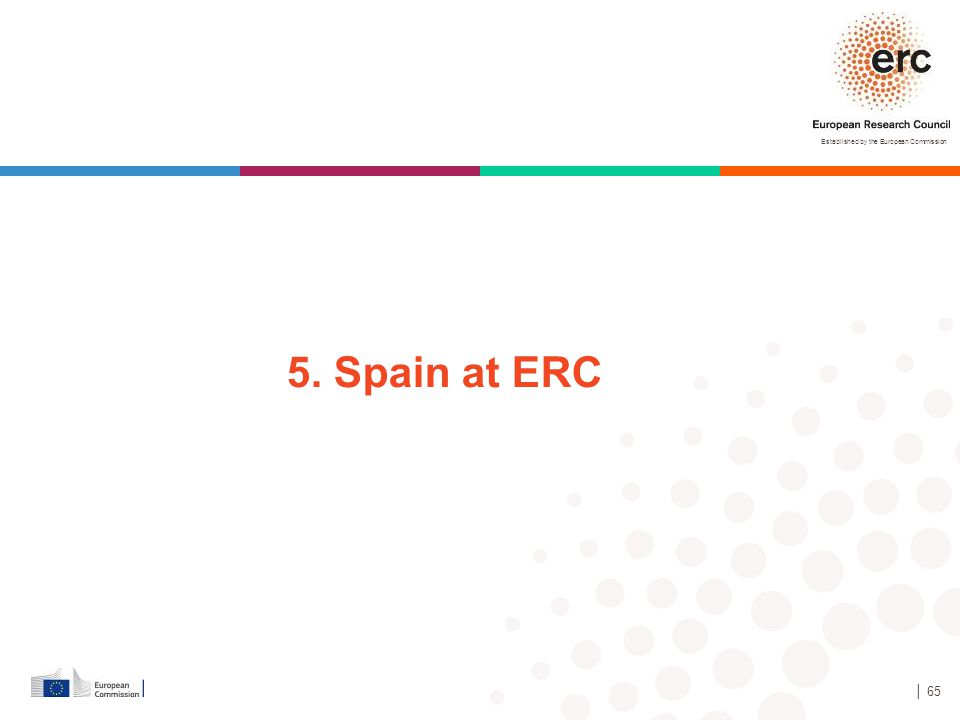 Established by the European Commission │ 65 5. Spain at ERC