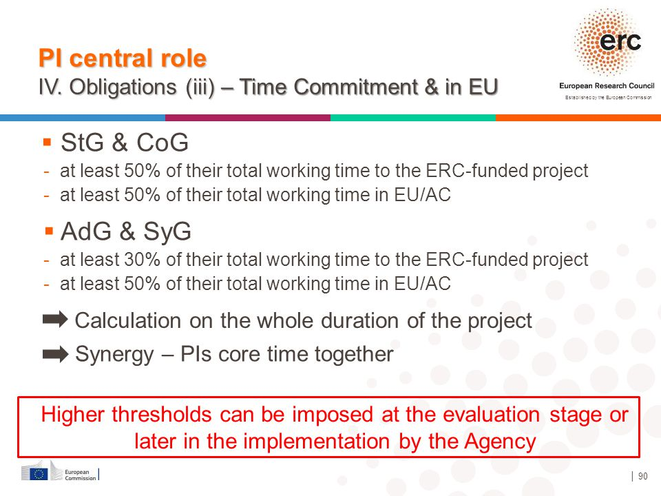 Established by the European Commission │ 90  StG & CoG -at least 50% of their total working time to the ERC-funded project -at least 50% of their tot