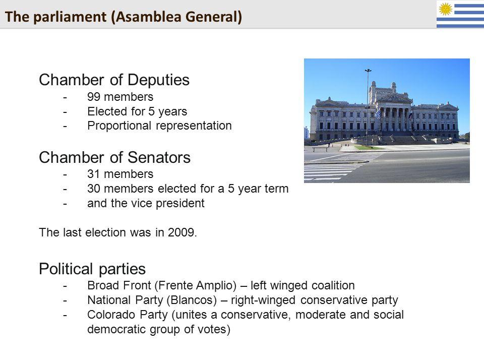 The parliament (Asamblea General) Chamber of Deputies -99 members -Elected for 5 years -Proportional representation Chamber of Senators -31 members -3