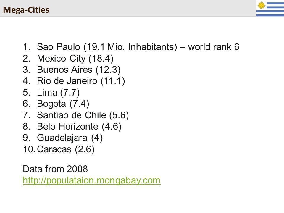 Mega-Cities 1.Sao Paulo (19.1 Mio.