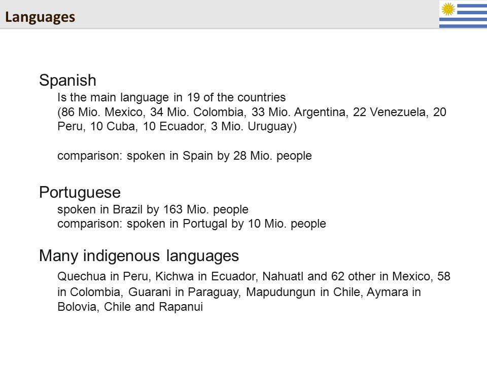 Languages Spanish Is the main language in 19 of the countries (86 Mio. Mexico, 34 Mio. Colombia, 33 Mio. Argentina, 22 Venezuela, 20 Peru, 10 Cuba, 10